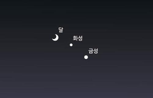 2월 1일 서쪽하늘에 대한 이미지 검색결과