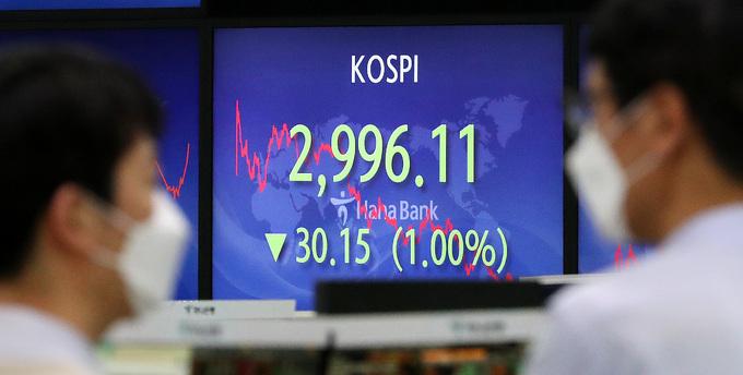 코스피는 또 다시 3000 선에서 폭락… 10 년 만기 국채의 2 %가 2 년 만에 2 %를 넘어 섰다.