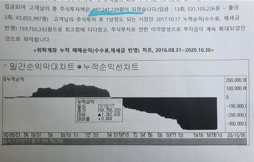 """60 대 증권 초보자 """"중개 사원 믿고 5 억원 투자 …"""""""
